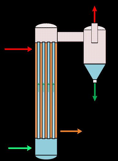 蒸发器主体结构选型说明(列管)