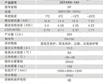 超低温热水系列DKFXRS-18II