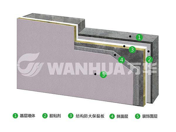 后置式结构防火保温板系统工艺