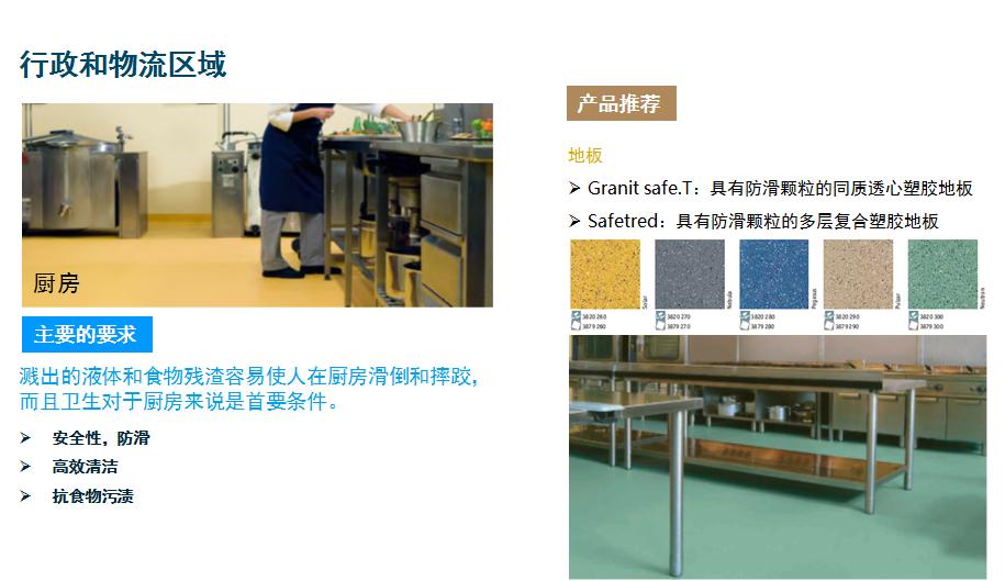 青岛塑胶地板医疗系统地面材料