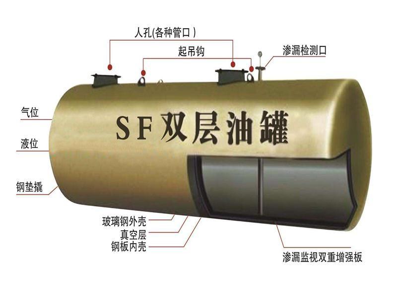 SF双层油罐 钢制强化塑料制双层油罐