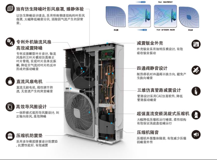 约克家用多联式地暖中央空调YES-RM