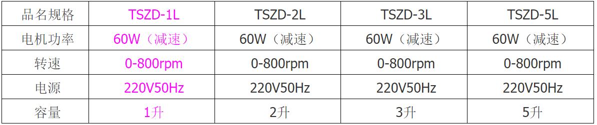 1-5L單層玻璃反應釜(油浴鍋式)