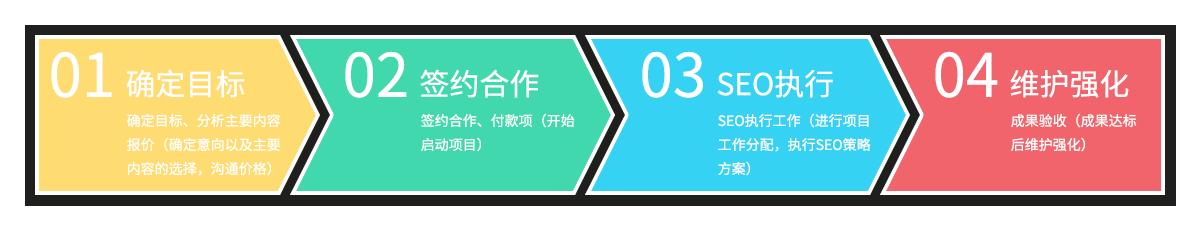 上海网络推广网站推广