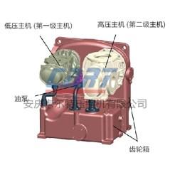 螺杆空压机的使用要把控的事项