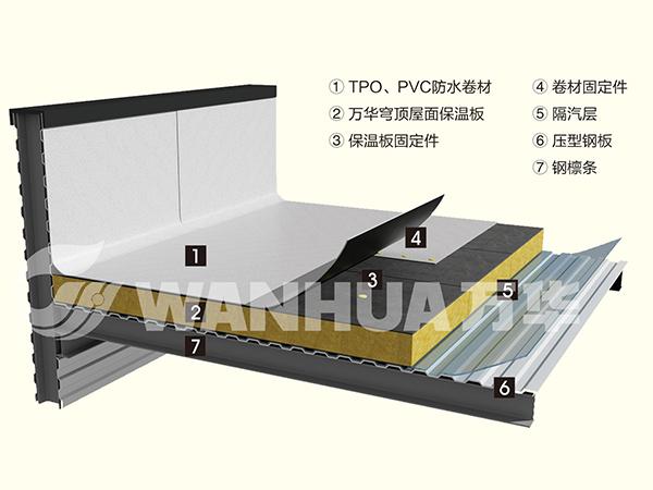 单层防水卷材屋面保温系统