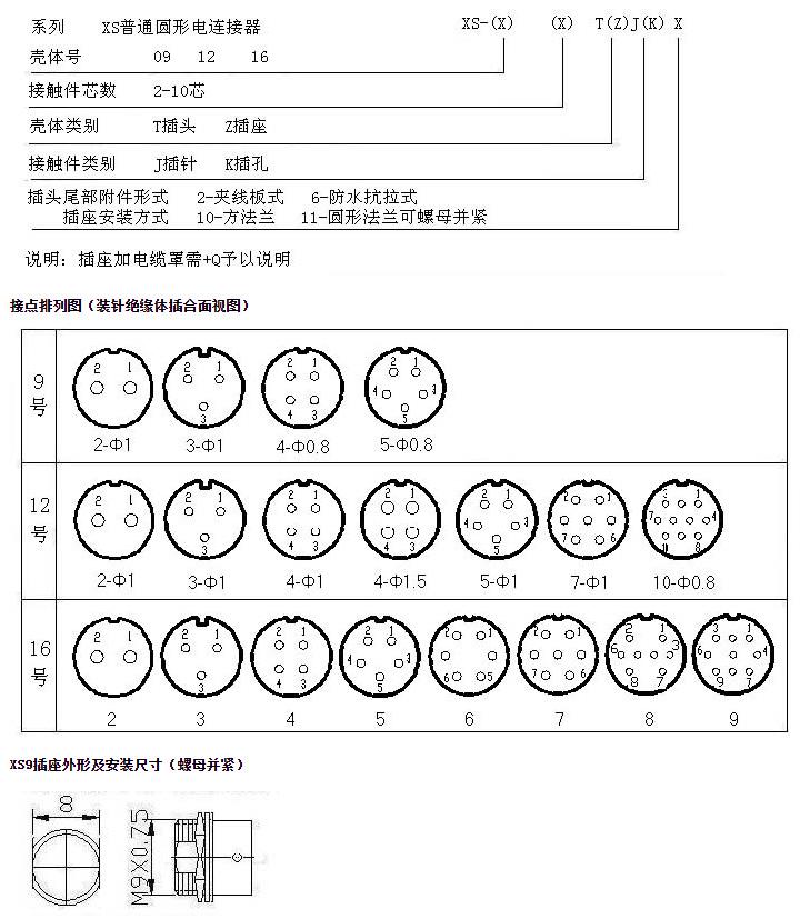 XS系列圆形电连接器