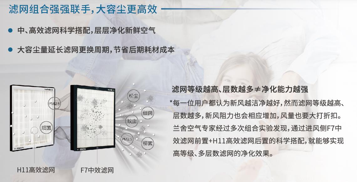 兰舍新风康舒智能版ERV150-250D