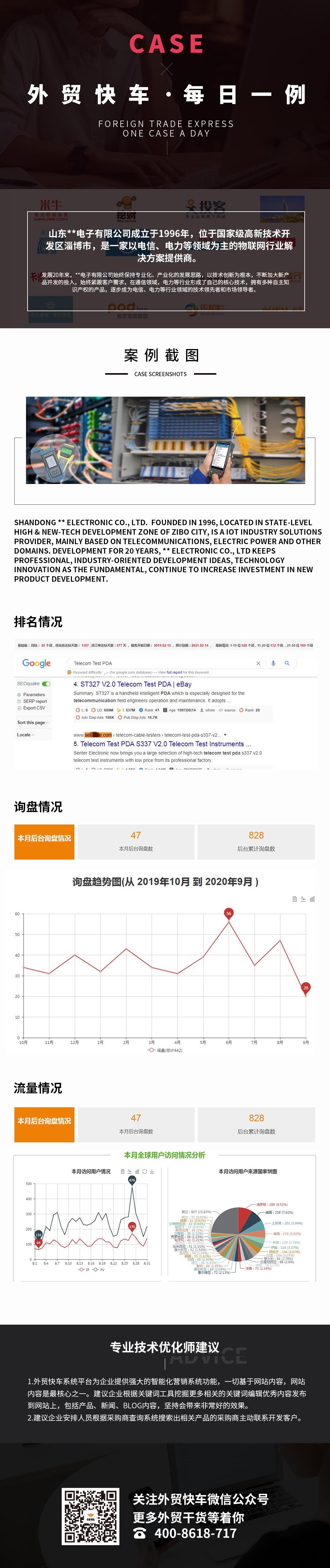 Google优化|工业PDA外贸推广案例展示-外贸快车