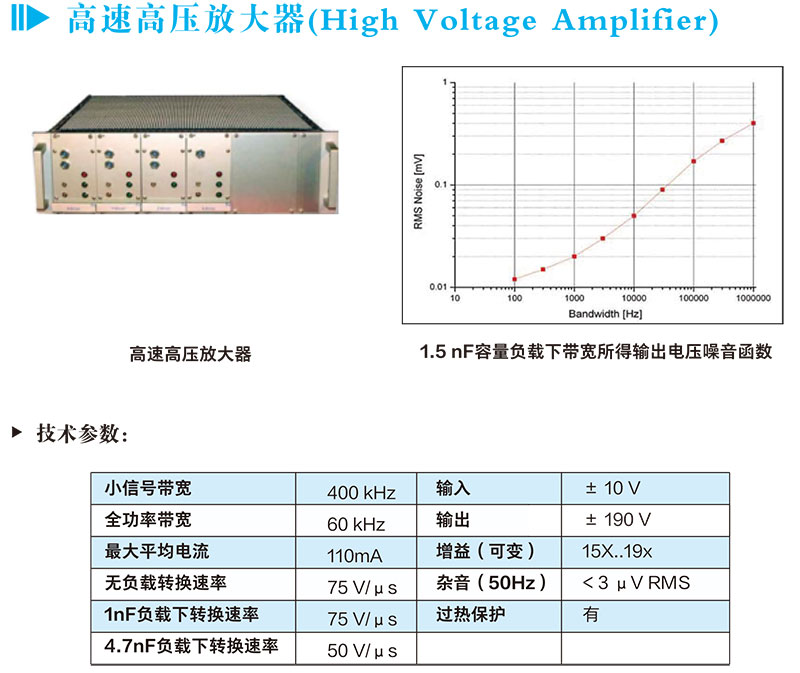 高速高压放大器(High Voltage Amplifier)