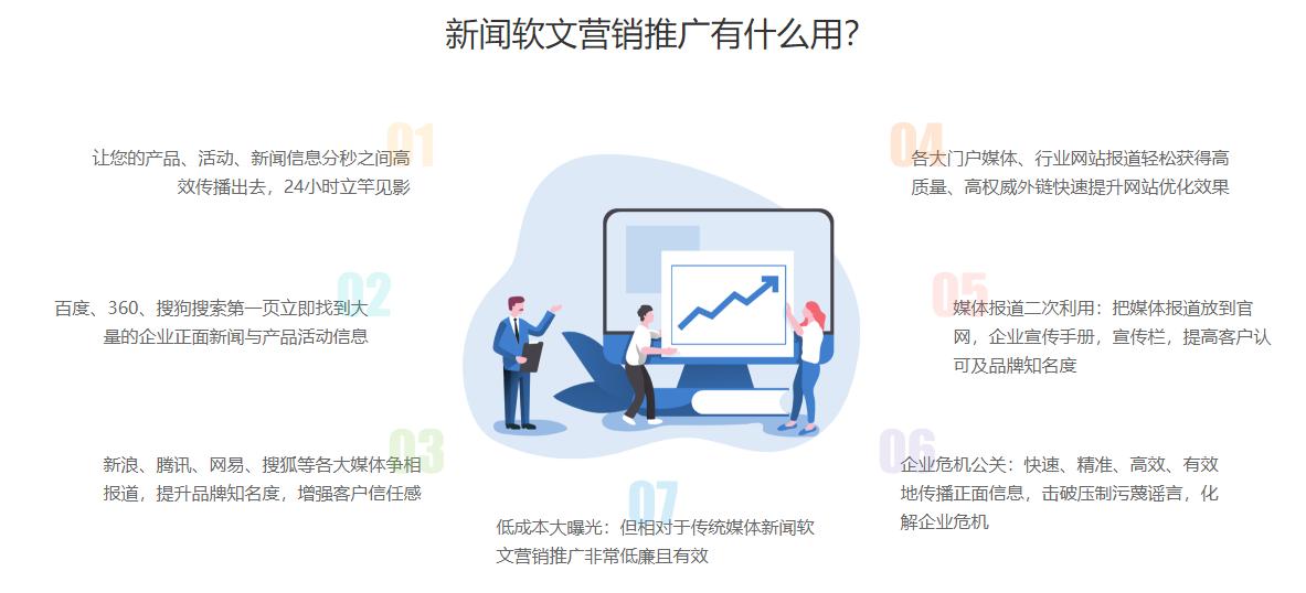 石家庄软文推广公司_石家庄新闻稿发布公司