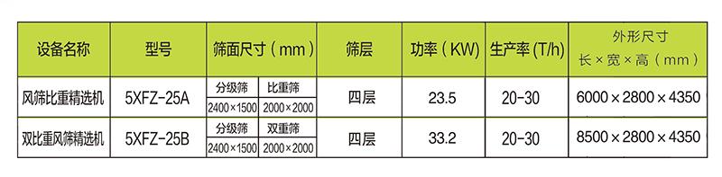 5XFZ-25B 双比重风筛精选机