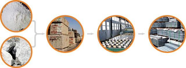 石材行业ERP管理系统