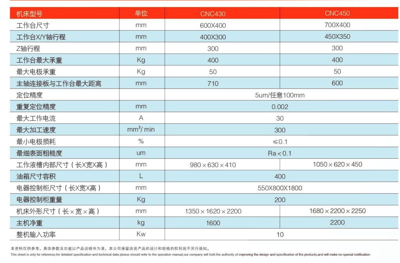 中走絲CNC430