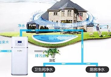 浅谈净水器行业发展的未来方向