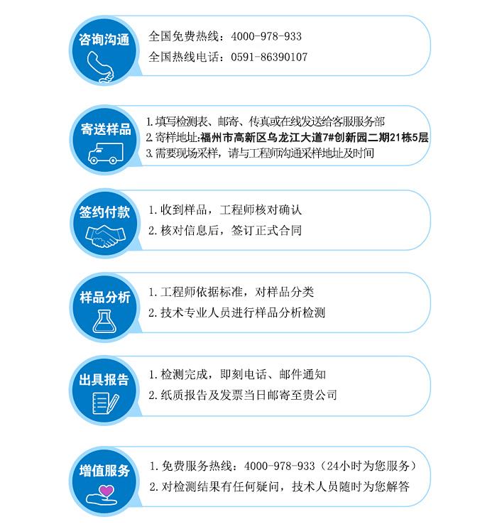 福州检测机构公司检测流程