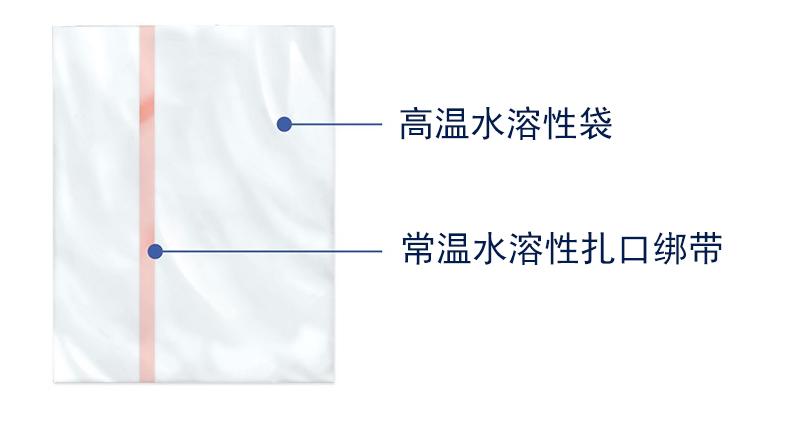 连云港水溶性防感染织物处置袋-酒店洗涤专用