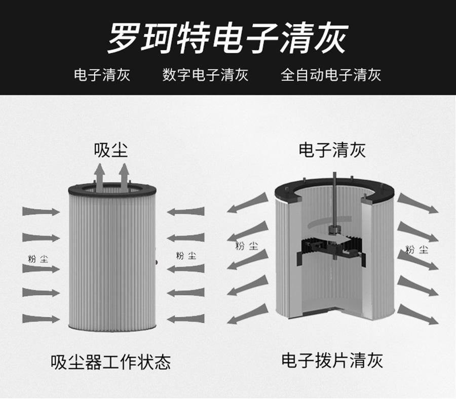 LK/F反吹清灰系列吸尘吸水机