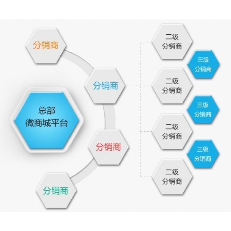 安庆专业订制系统平台开发优质推荐