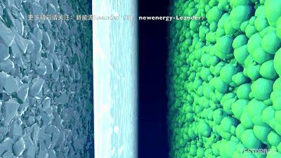尼龙6切片固态电池应用的重大发现
