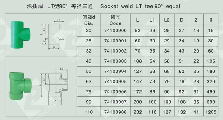 承插焊 LT型90°等径三通