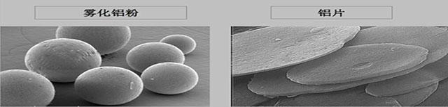 铝银浆的概述