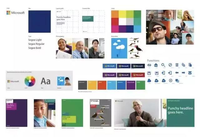 如何建立自己的品牌?品牌包括哪些要素?