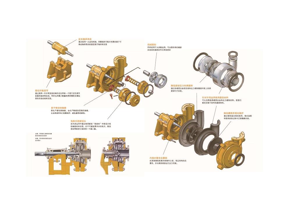 渣浆泵-AH系列-渣浆泵
