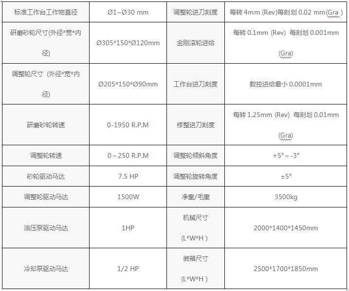 台湾机型外径无心磨床XUM-W003