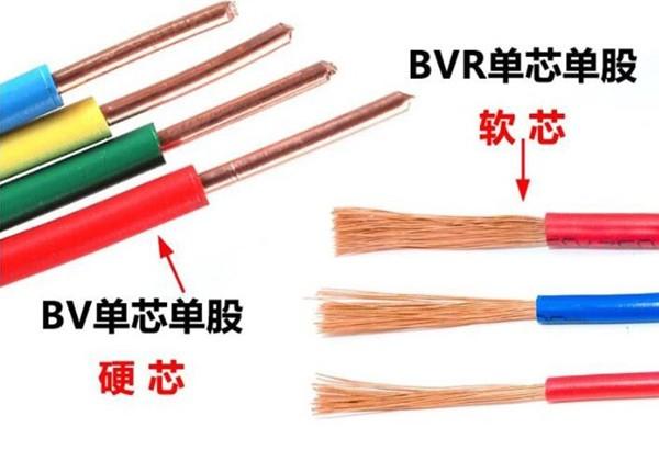 BVR銅電線