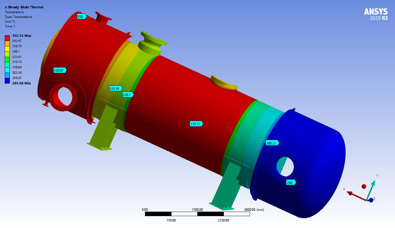 Heat Exchanger FEA with Thermal Loads