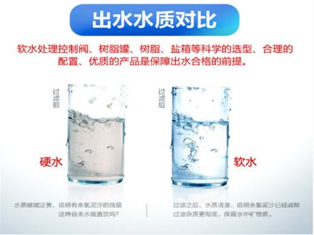 出水水质对比