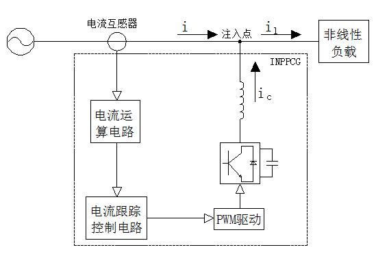 三相不平衡自动调节装置