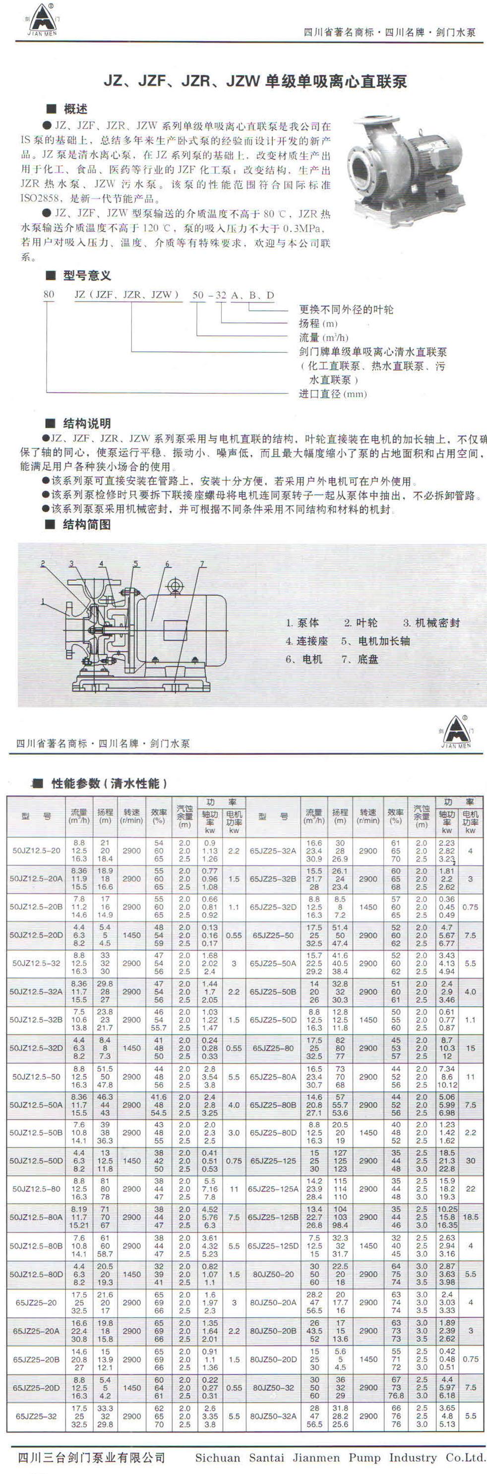 JZ单级单吸离心直联泵