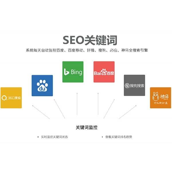 网络推广中SEO作弊行为有哪些?
