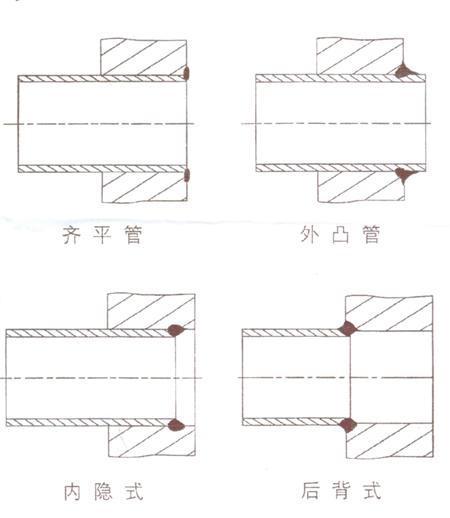 管板自动焊机视频及说明