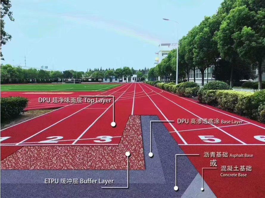 塑胶跑道的未来发展趋势
