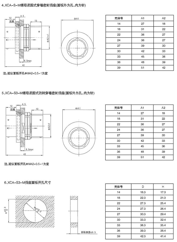 XCA(Y55A)系列军品圆形电连接器
