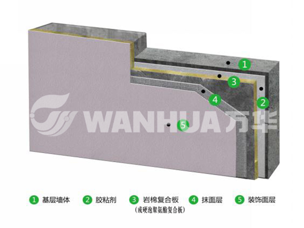 复合板薄抹灰系统工艺