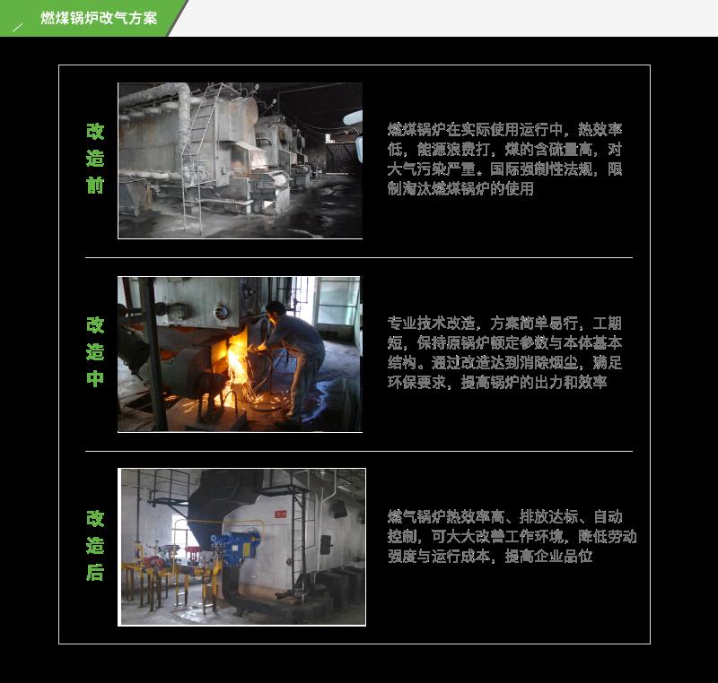 燃煤锅炉改气方案