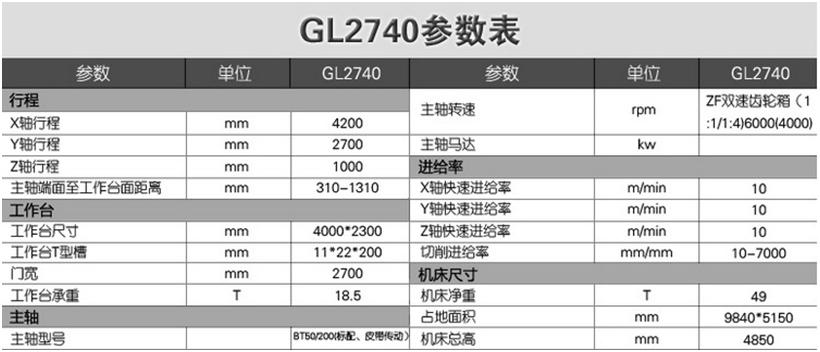 龙门数控铣床GL2470