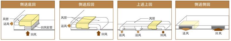 商用大金中央空调VRV X SERIES-直流变频