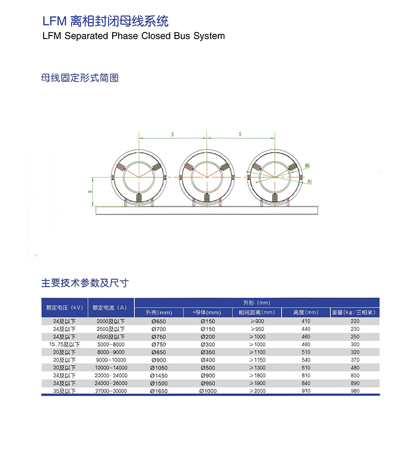 LFM isolated phase enclosed bus system