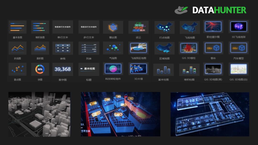 数据可视化大屏的应用