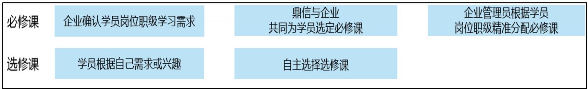 2021线上学习卡(杜鹃花)