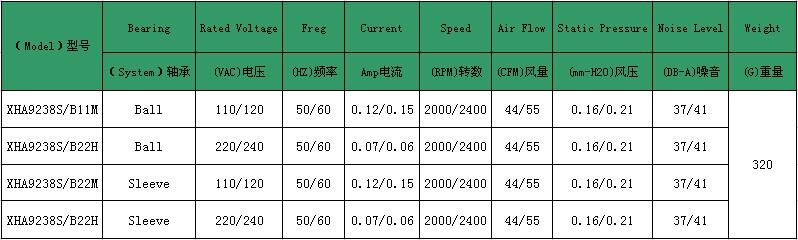 XS22060交流散热风扇(圆形)