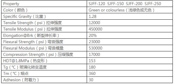 SJFF系列粉末涂层产品