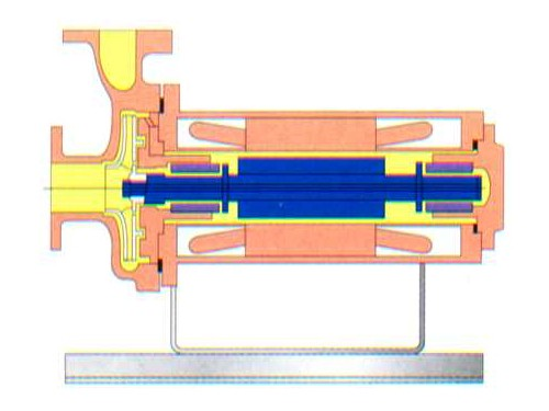 轴内循环型屏蔽泵(HPV)