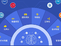 新时代中国互联网的六大趋势