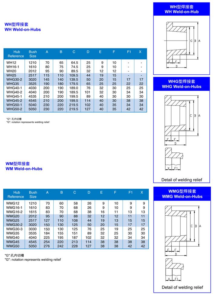 WH型焊接套